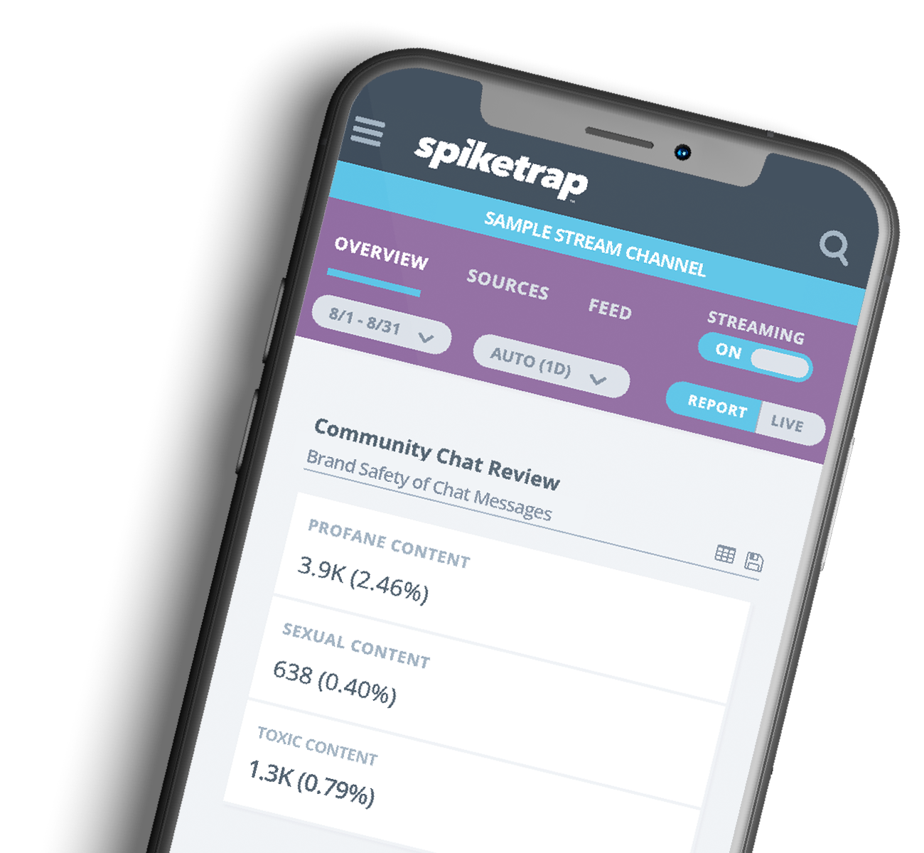 Spiketrap brand safety monitoring on mobile