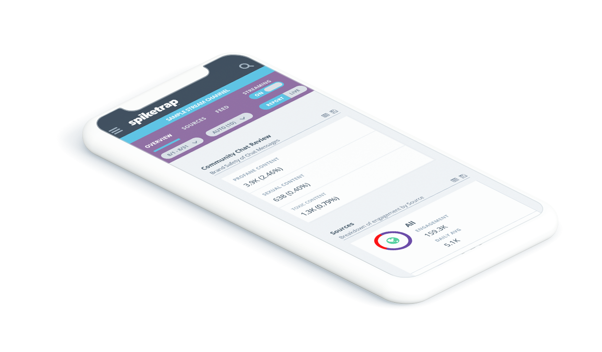 Spiketrap brand safety dashboard on mobile